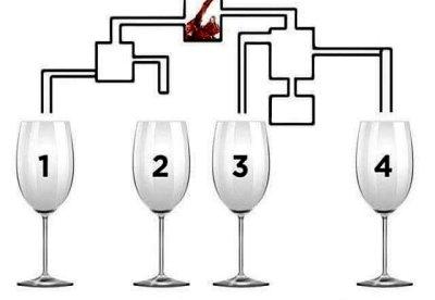 Quiz: quale bicchiere si riempirà per primo?