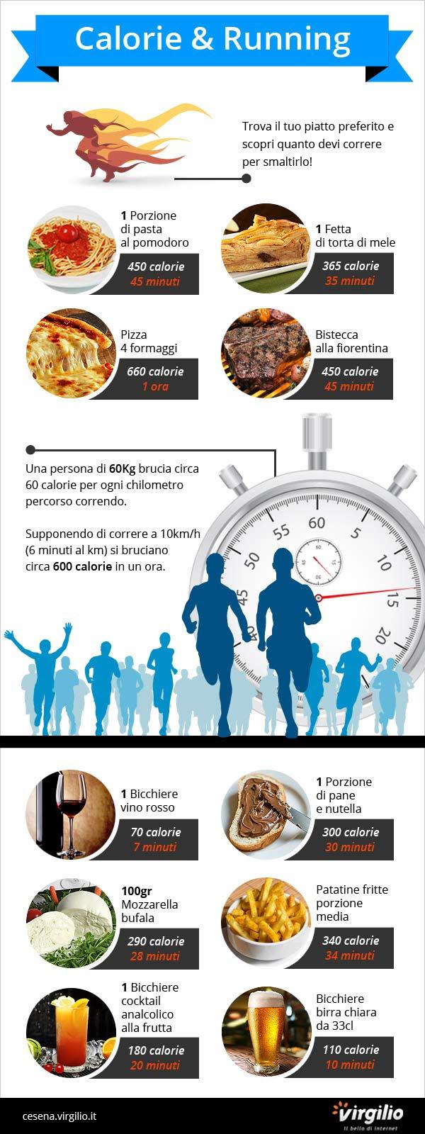 calore e running