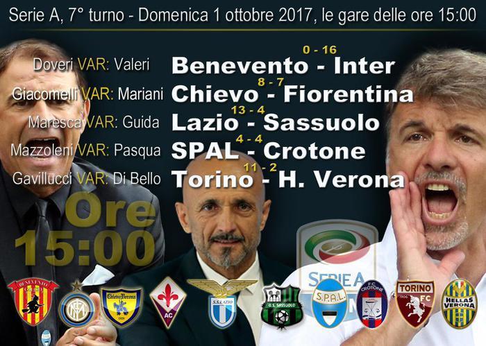 Vincono Inter, Lazio e Chievo, il Verona pareggia a Torino