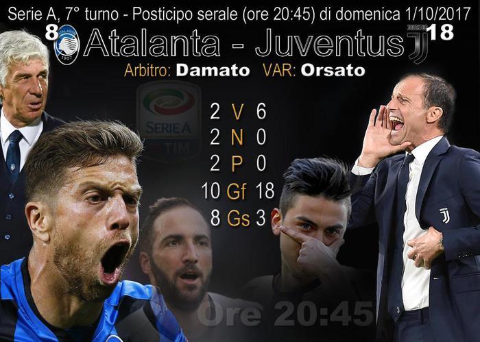 Atalanta ferma la Juve sul 2-2, Napoli da solo in testa
