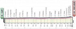 Giro d'Italia: la tappa 11, Carpi-Novi Ligure. Dove vederla in tv