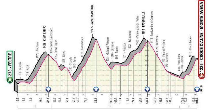 Giro: 20° tappa, Feltre-Croce d'Aune-Monte Avena. Dove vederla
