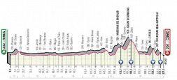 Giro d'Italia: la 15° tappa, Ivrea-Como. Dove vederla in tv