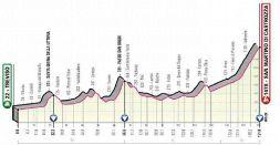 Giro: 19° tappa, Treviso-San Martino di Castrozza. Dove vederla