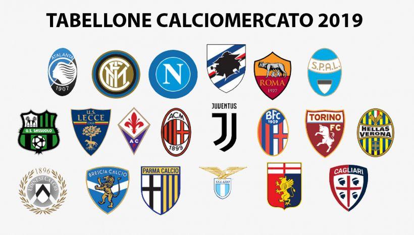Tabellone Calciomercato Serie A gennaio 2020: acquisti e cessioni