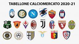 Tabellone Calciomercato invernale Serie A 2020-21