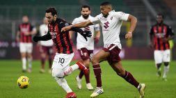 Milan-Torino, i rigori mandano i rossoneri ai quarti di Coppa Italia