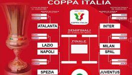 Coppa Italia 20-21, quarti. Dove vedere le partite in diretta tv