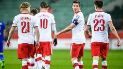 Euro 2020: la Polonia di Paulo Sousa pronta a stupire