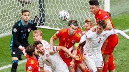 Euro 2020, Galles-Danimarca 0-4: le foto