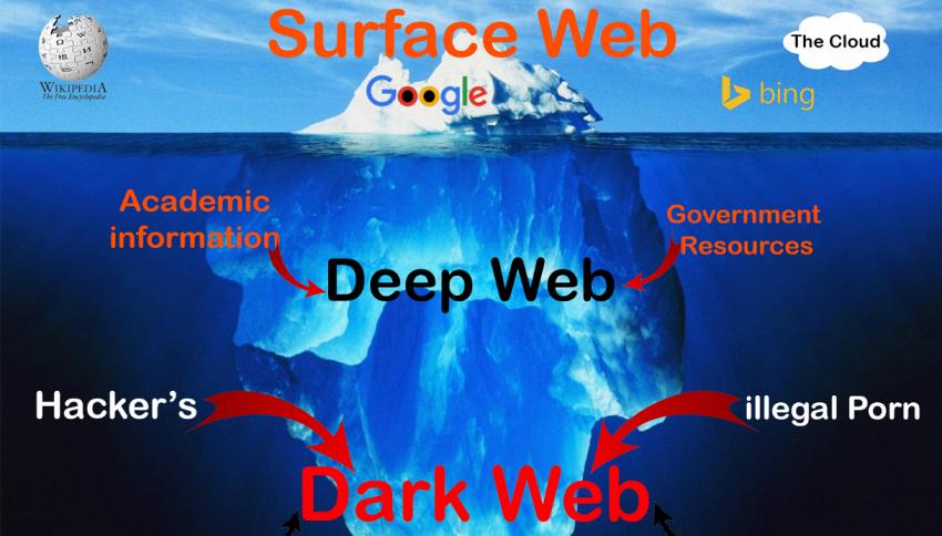 Volete sapere cosa c'è davvero nel dark web, il lato oscuro di Internet? Solo spazzatura