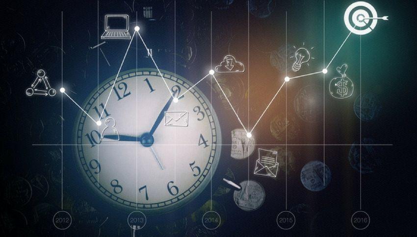 Facebook ha inventato una nuova unità di misura del tempo