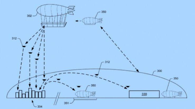 amazon-brevetto