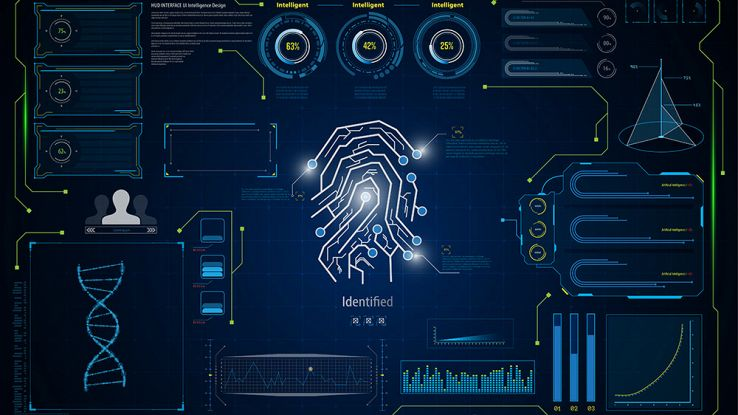 Gli hacker possono rubare le impronte digitali dalle foto