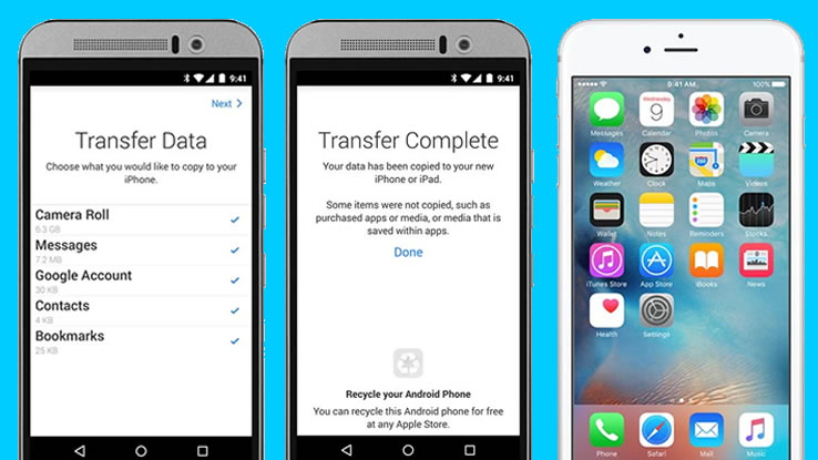 Come fare il passaggio dei dati da Android ad iPhone in un attimo