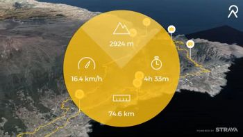 Relive, i giri in bici prendono vita su una mappa animata