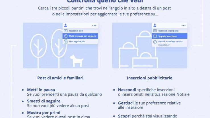 FB, non vendiamo info a inserzionisti