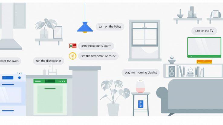 Assistente Google diventa poliglotta