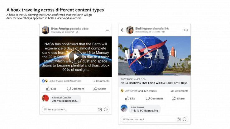 Fb, fact-checking foto in 17 paesi