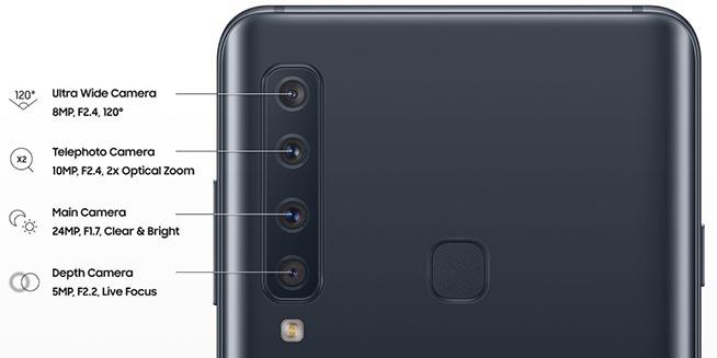 Le 4 fotocamere del Galaxy A9 e le loro funzioni