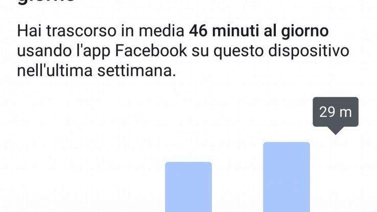 Facebook, arriva il  contatore del tempo