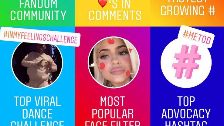 Instagram, #metoo più usato per cause