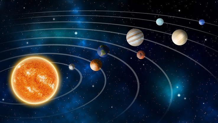 tutti i pianeti del sistema solare