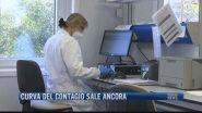 Breaking News delle 21.30 | Curva del contagio sale ancora