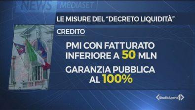 """Le misure del """"decreto liquidità"""""""