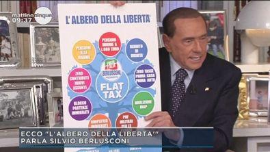 Silvio Berlusconi a tutto campo