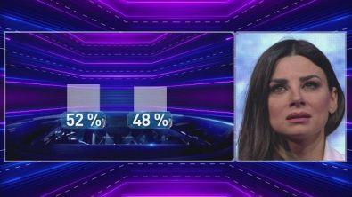 Serena Enardu al televoto: riuscirà a restare nella Casa?