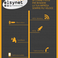 IOT ELSYNET NETWORKING