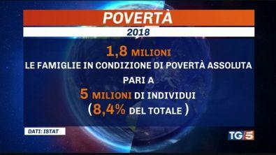 5 milioni di italiani in povertà assoluta