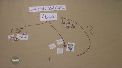Pagamenti elettronici e cashback