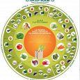 alimenti naturali NATUR HOUSE