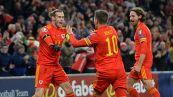 EURO 2020, Girone A: il Galles, terzo avversario dell'Italia