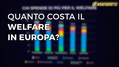 Quanto costa il welfare in Europa?