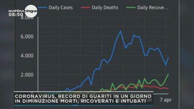 Coronavirus, rallenta la curva dei contagi