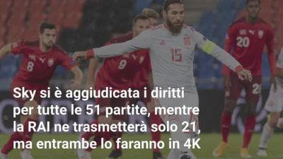 Come vedere Euro 2020 in 4K