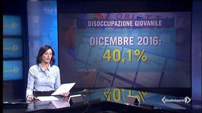 Giovani disoccupati, oltre il 40%