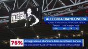 Juventus: il ritorno ti fa bene - Al via l'Allegri bis