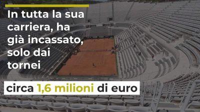 Tennis, patrimonio e guadagni dell'italiano Jannik Sinner
