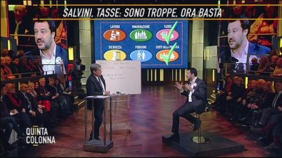 Matteo Salvini: 6 temi