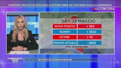 Ultim'ora: l'ottimismo di Attilio Fontana sulle riaperture delle regioni