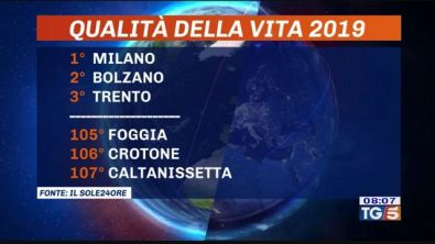 Milano la città in cui si vive meglio