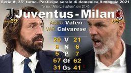 Verso Juventus-Milan: numeri, precedenti e reparti a confronto