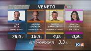 Elezioni regionali: le proiezioni del Veneto