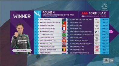 E-Prix Città del Messico, gli highlights della gara