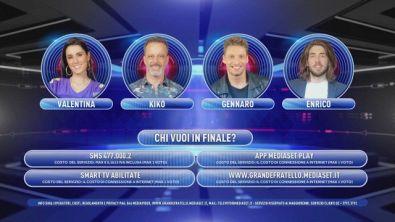 Ecco chi è il quarto nominato che andrà in finale
