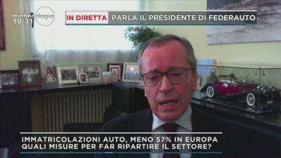 Coronavirus, Federauto auto contro il decreto Cura Italia